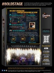 Doritos-Vending-Machine-Infographic